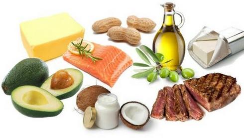 O que é dieta Cetogênica?