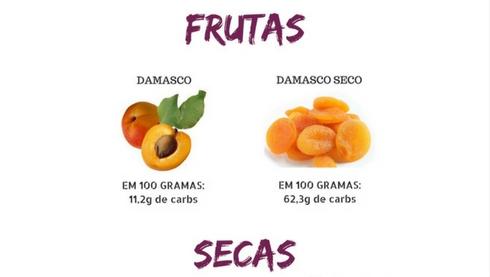 Frutas secas são saudáveis?